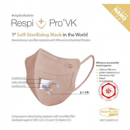 """2-jų vnt. pakuotė - FFP2 nanopluošto respiratoriai su savaiminės sterilizacijos technologija """"VK RespiPro"""" 2 vnt./pak."""